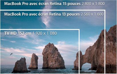 http://img110.xooimage.com/files/e/e/0/retina_one_screen-4c36064.jpg